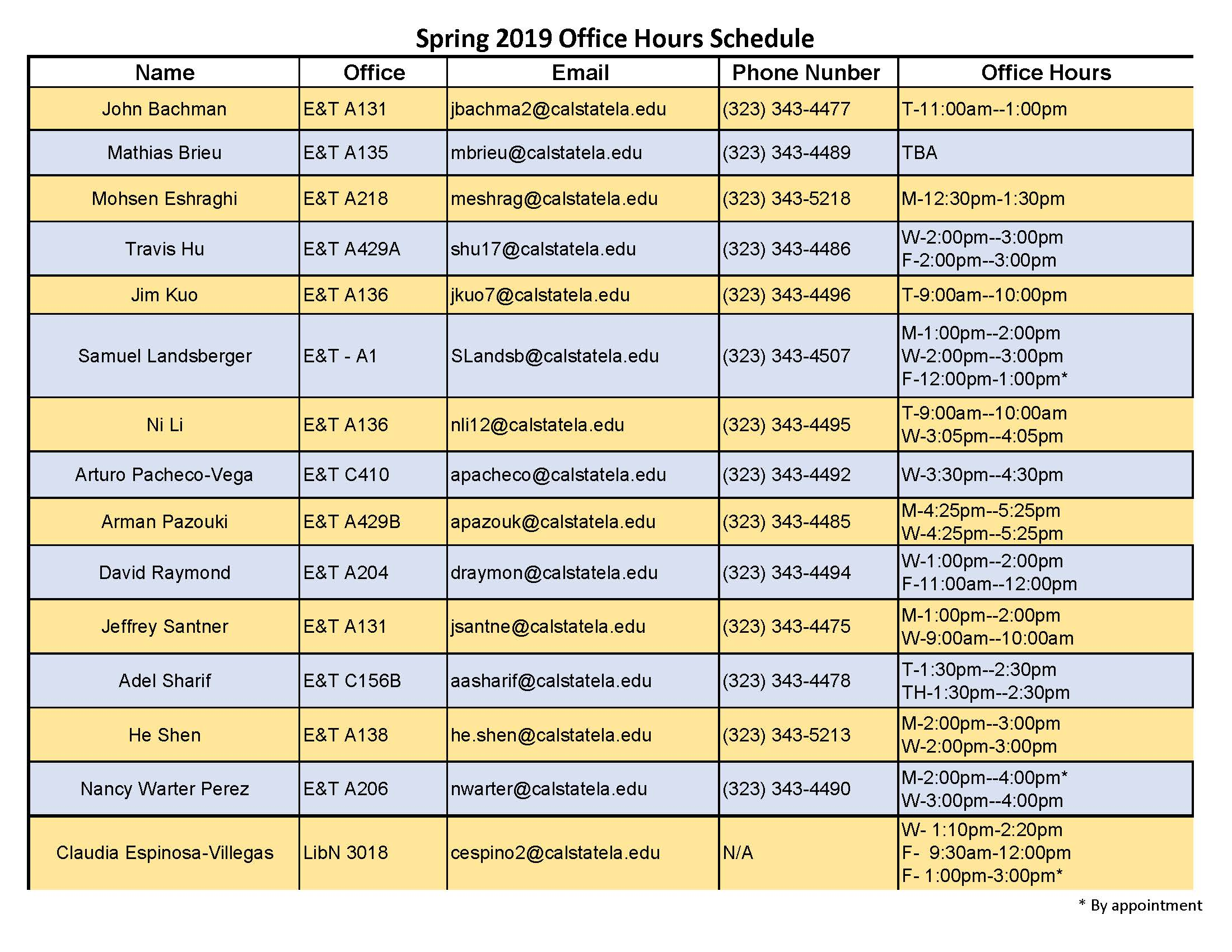Spring 2019 Advising/Office Hours